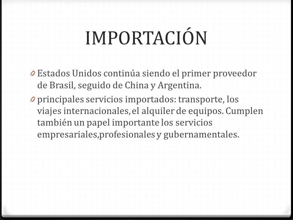 IMPORTACIÓN 0 Estados Unidos continúa siendo el primer proveedor de Brasil, seguido de China y Argentina. 0 principales servicios importados: transpor
