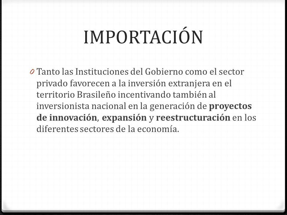 IMPORTACIÓN 0 Tanto las Instituciones del Gobierno como el sector privado favorecen a la inversión extranjera en el territorio Brasileño incentivando