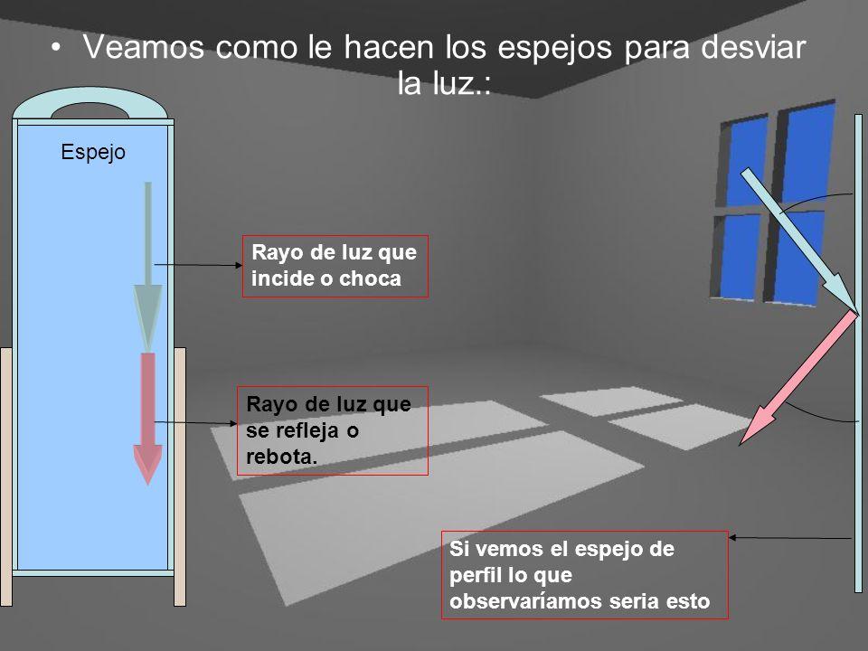 Veamos como le hacen los espejos para desviar la luz.: Espejo Rayo de luz que se refleja o rebota. Rayo de luz que incide o choca Si vemos el espejo d