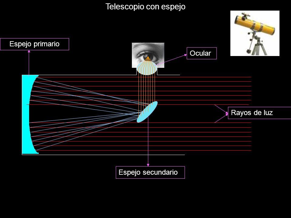 Telescopio con espejo Espejo primario Espejo secundario Ocular Rayos de luz