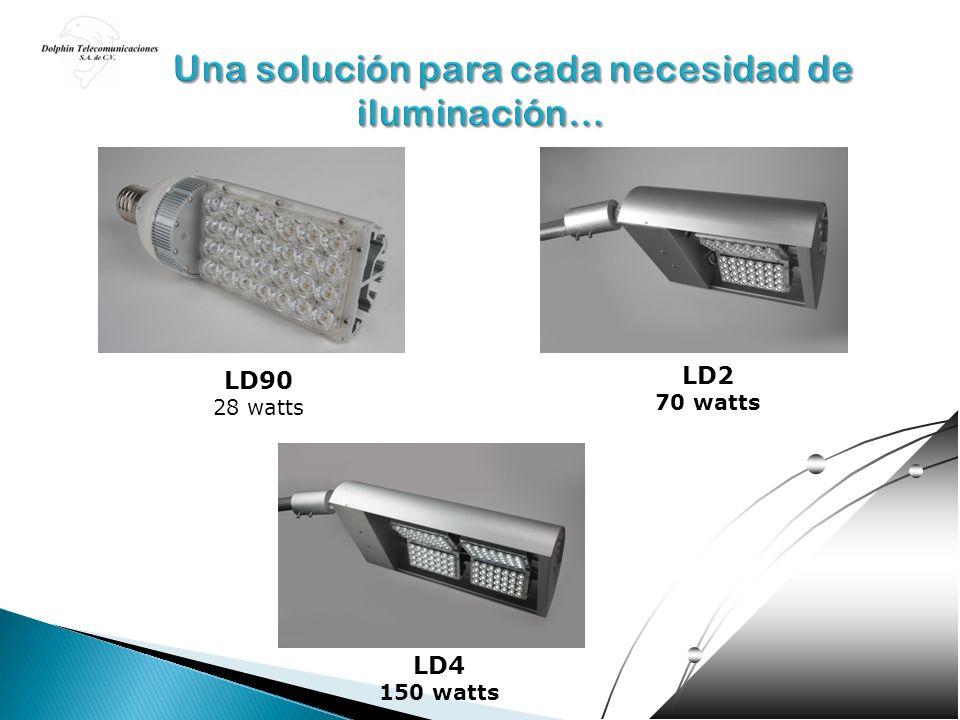 LD2 70 watts LD90 28 watts LD4 150 watts
