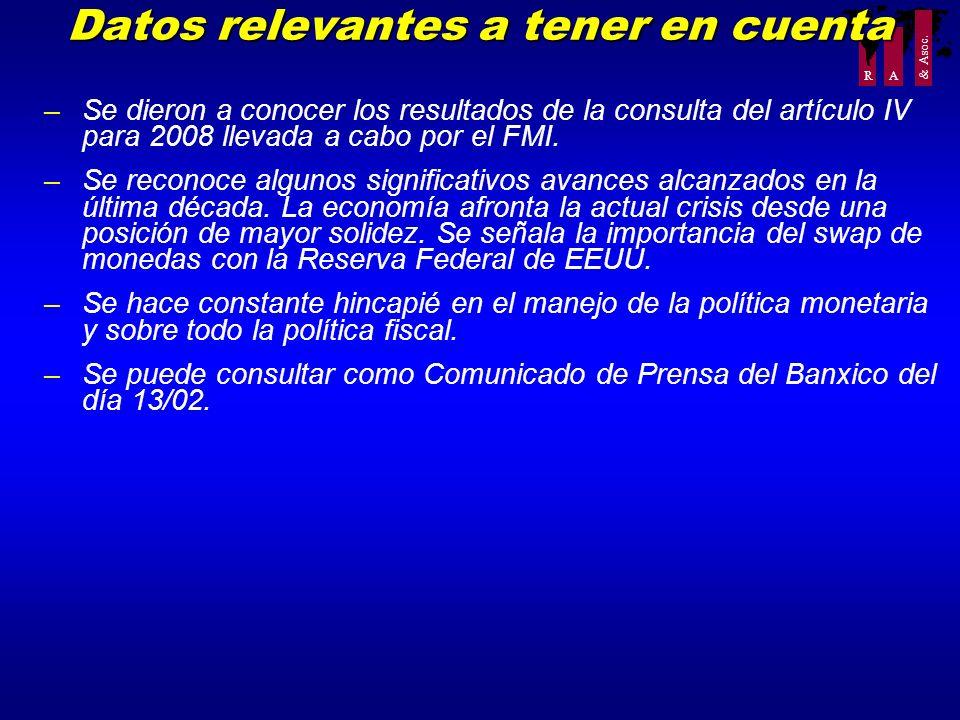 R A & Asoc. Datos relevantes a tener en cuenta –Se dieron a conocer los resultados de la consulta del artículo IV para 2008 llevada a cabo por el FMI.