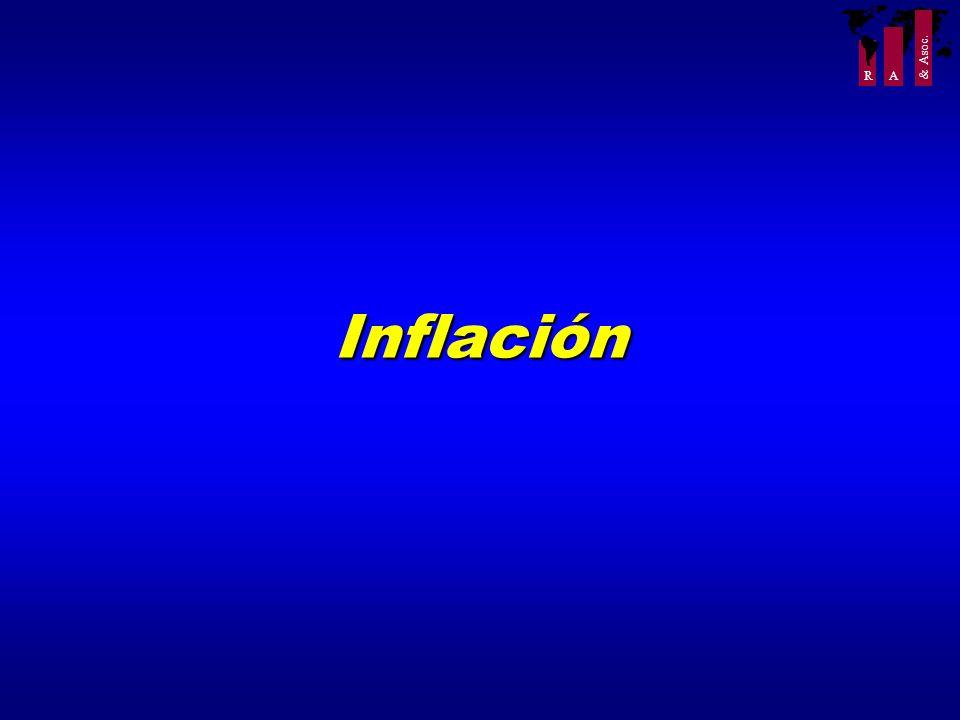 R A & Asoc. Inflación