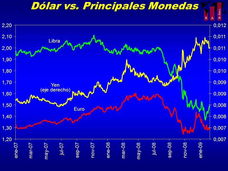 R A & Asoc.Dólar vs.