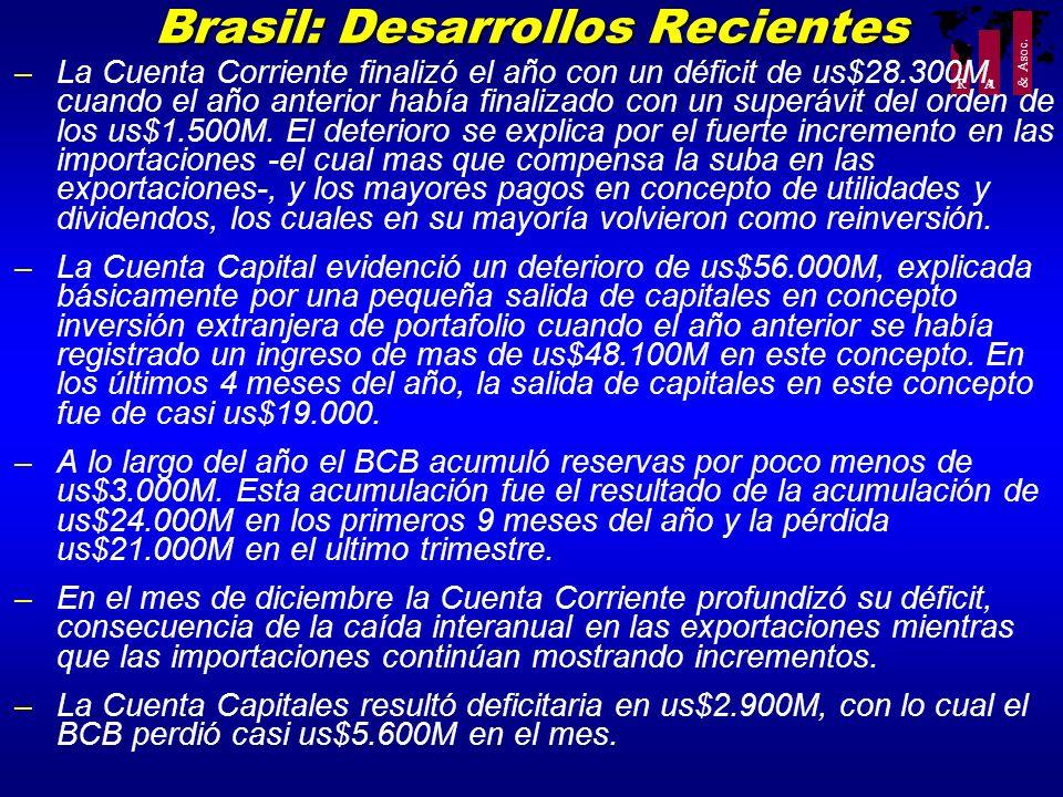 R A & Asoc. Brasil: Desarrollos Recientes –La Cuenta Corriente finalizó el año con un déficit de us$28.300M, cuando el año anterior había finalizado c