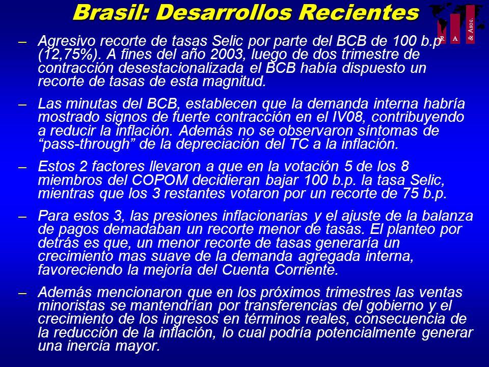R A & Asoc. Brasil: Desarrollos Recientes –Agresivo recorte de tasas Selic por parte del BCB de 100 b.p (12,75%). A fines del año 2003, luego de dos t
