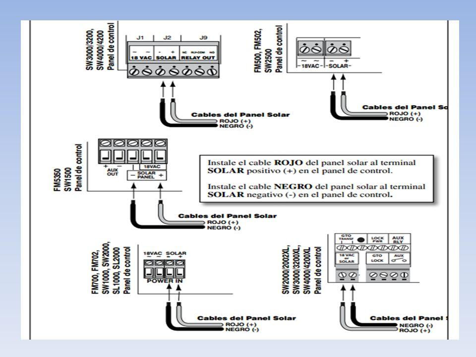Paso 3: Todos los operadores de portones Mighty Mule o GTO/PRO DC tienen el terminal POWER IN en el panel de control marcado como SOLAR para conectar los cables del panel solar.