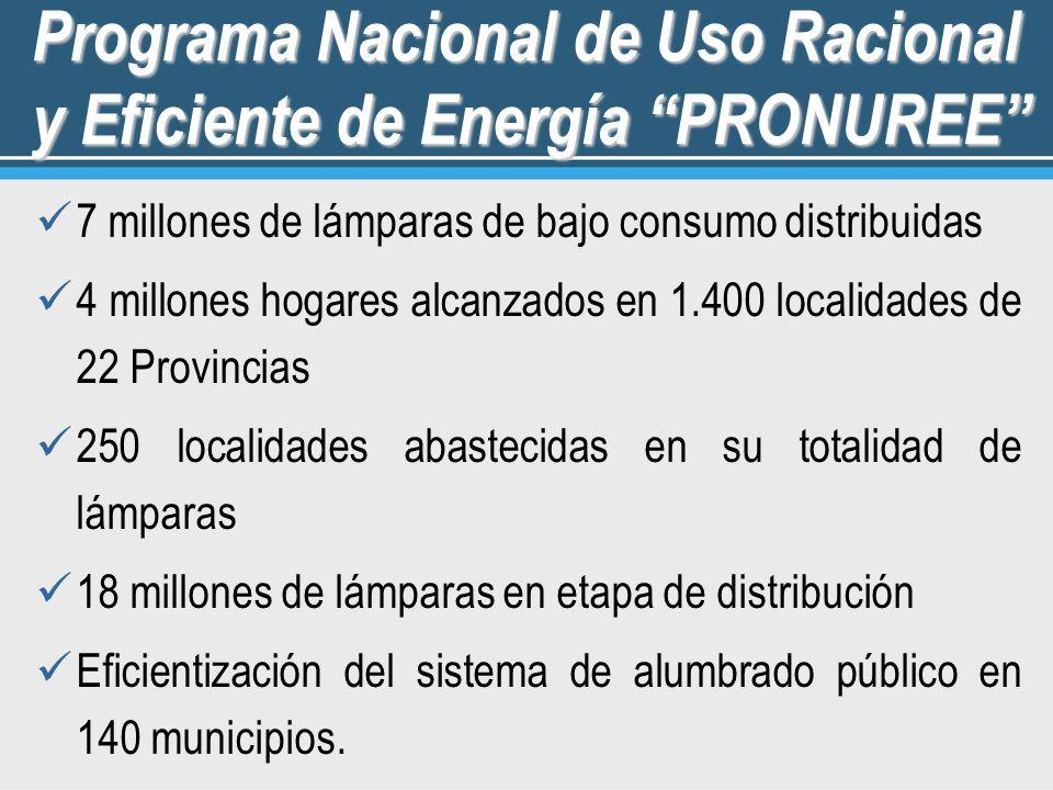 Programa Nacional de Uso Racional y Eficiente de Energía PRONUREE 7 millones de lámparas de bajo consumo distribuidas 4 millones hogares alcanzados en