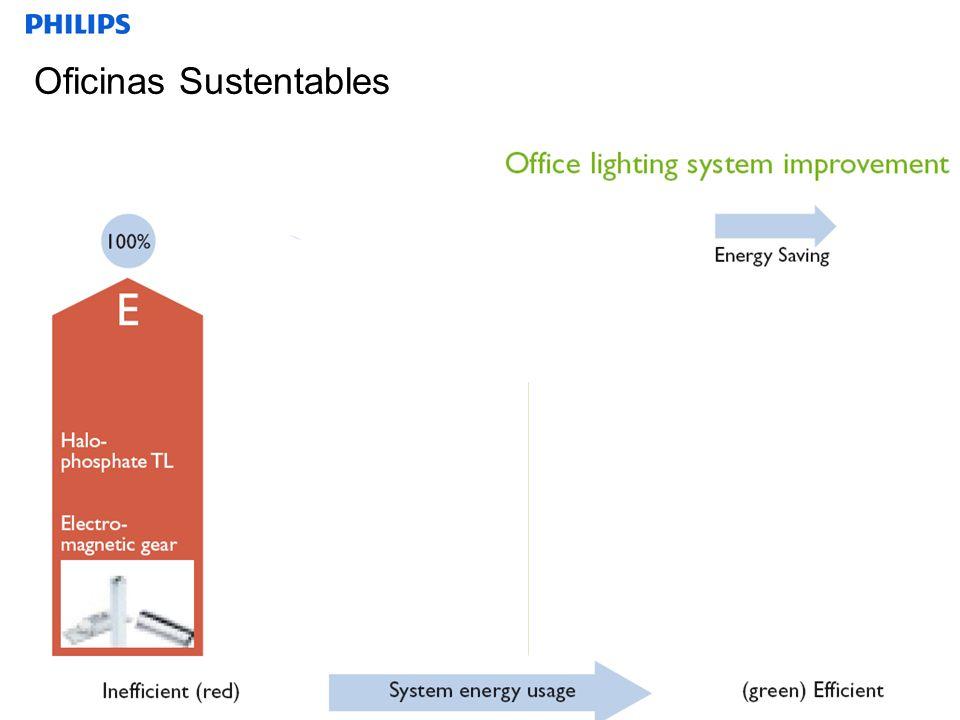 SEGMENTO Oficinas Sustentables