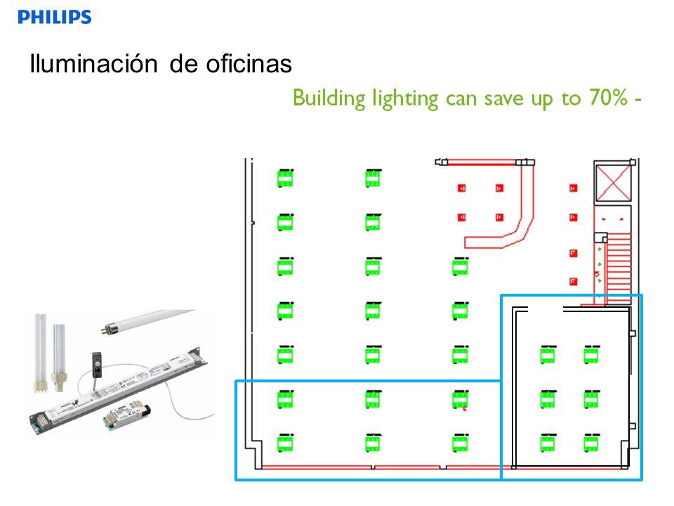 SEGMENTO Iluminación de oficinas *Elección de artefactos: Lámpara Luminaria Equipo auxiliar *Elección del sistema de control *Diseño
