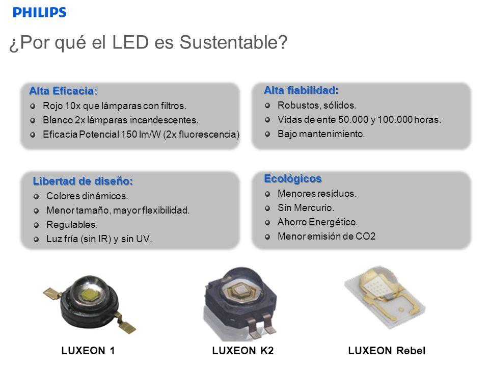 SEGMENTO LUXEON 1LUXEON Rebel Alta Eficacia: Rojo 10x que lámparas con filtros.