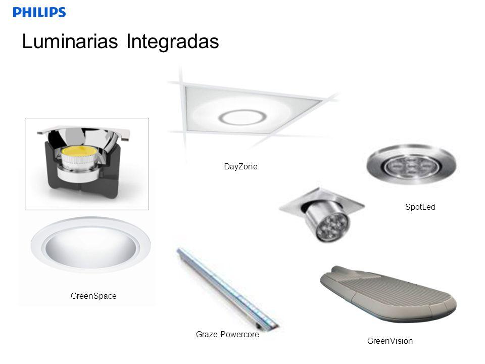 Luminarias Integradas Graze Powercore GreenSpace SpotLed DayZone GreenVision