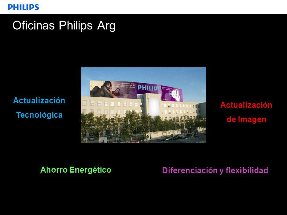 SEGMENTO Oficinas Philips Arg Actualización de Imagen Actualización Tecnológica Ahorro Energético Diferenciación y flexibilidad