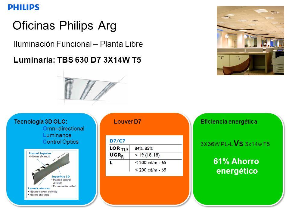 SEGMENTO Oficinas Philips Arg Iluminación Funcional – Planta Libre Luminaria: TBS 630 D7 3X14W T5