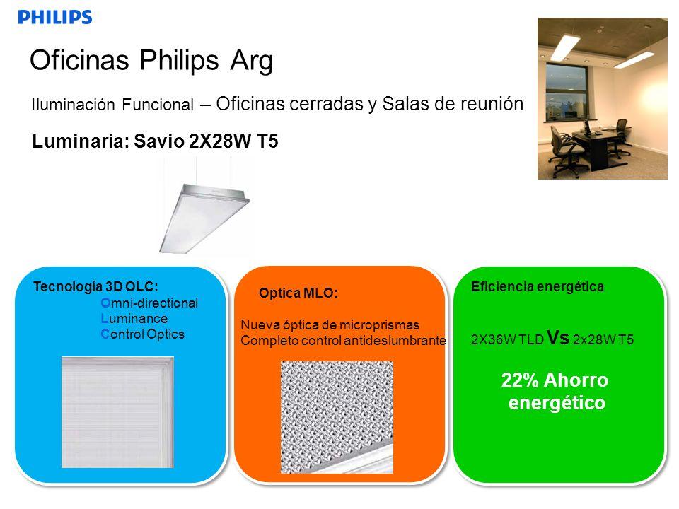 SEGMENTO Oficinas Philips Arg Iluminación Funcional – Oficinas cerradas y Salas de reunión Luminaria: Savio 2X28W T5
