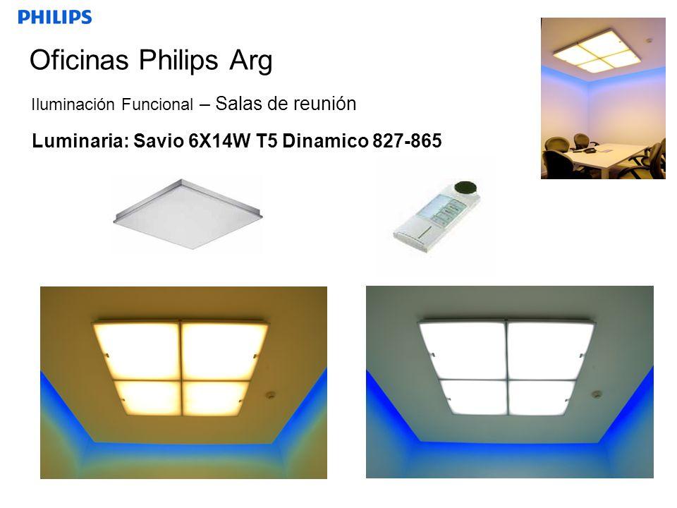 SEGMENTO Oficinas Philips Arg Iluminación Funcional – Salas de reunión Luminaria: Savio 6X14W T5 Dinamico 827-865