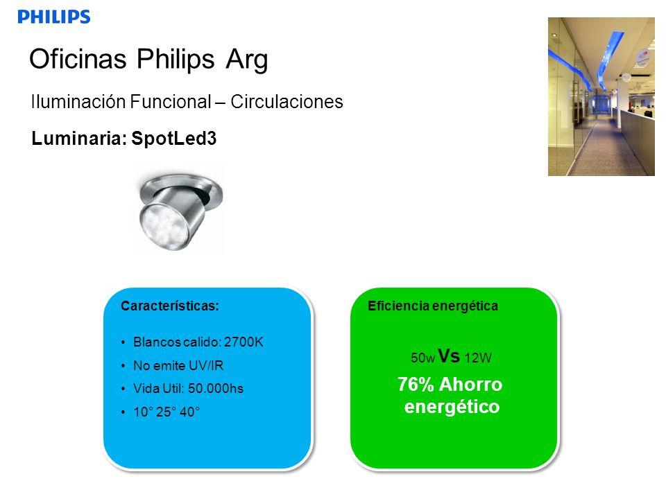 SEGMENTO Oficinas Philips Arg Iluminación Funcional – Circulaciones Luminaria: SpotLed3