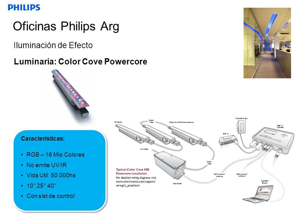 SEGMENTO Oficinas Philips Arg Iluminación de Efecto Luminaria: Color Cove Powercore