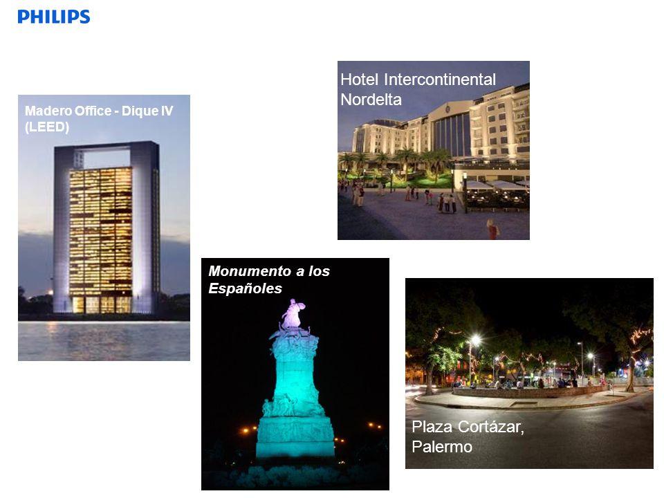 SEGMENTO Plaza Cortázar, Palermo Monumento a los Españoles Hotel Intercontinental Nordelta Madero Office - Dique IV (LEED)