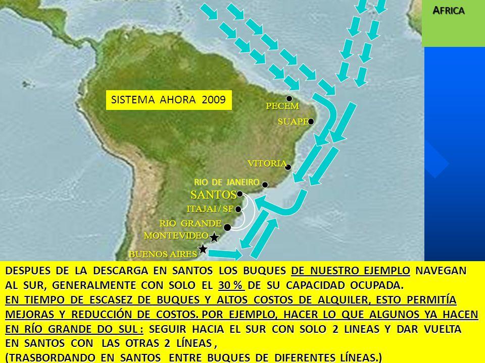 SUAPE SANTOS 18 RIO DE JANEIRO ITAJAI / SF VITORIA PECEM SISTEMA AHORA 2009 A FRICA A FRICA DESPUES DE LA DESCARGA EN SANTOS LOS BUQUES DE NUESTRO EJE
