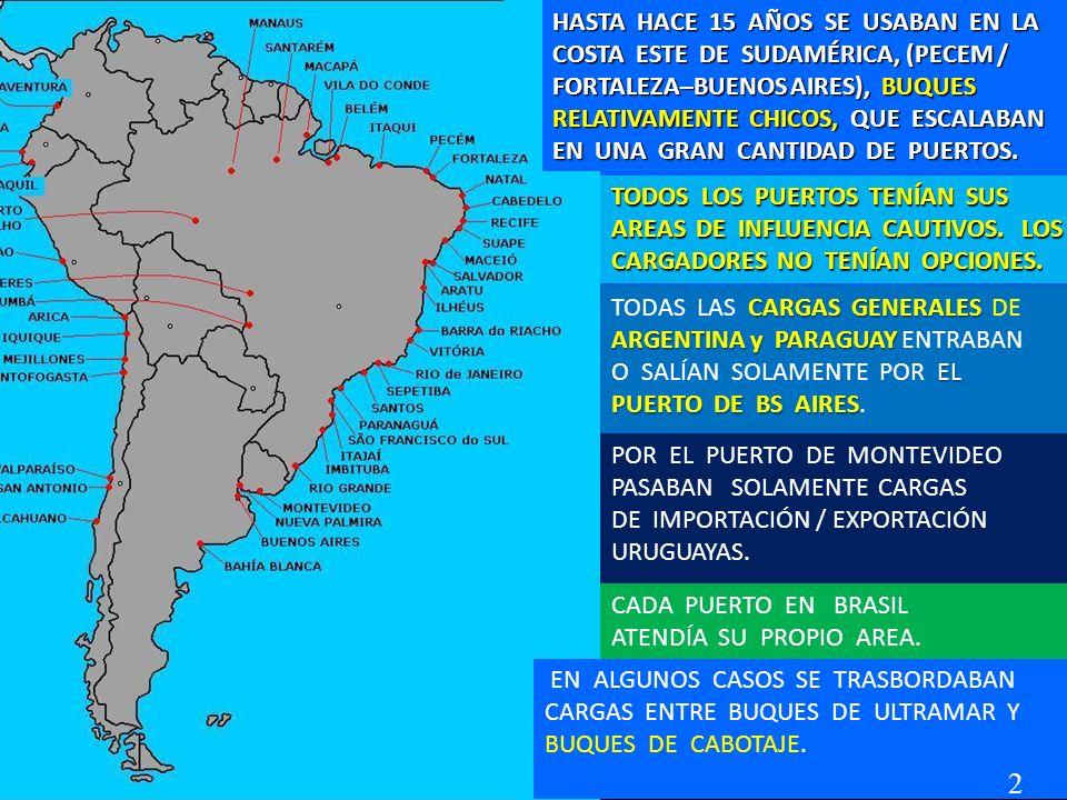 HASTA HACE 15 AÑOS SE USABAN EN LA COSTA ESTE DE SUDAMÉRICA, (PECEM / FORTALEZA–BUENOS AIRES), BUQUES RELATIVAMENTE CHICOS, QUE ESCALABAN EN UNA GRAN