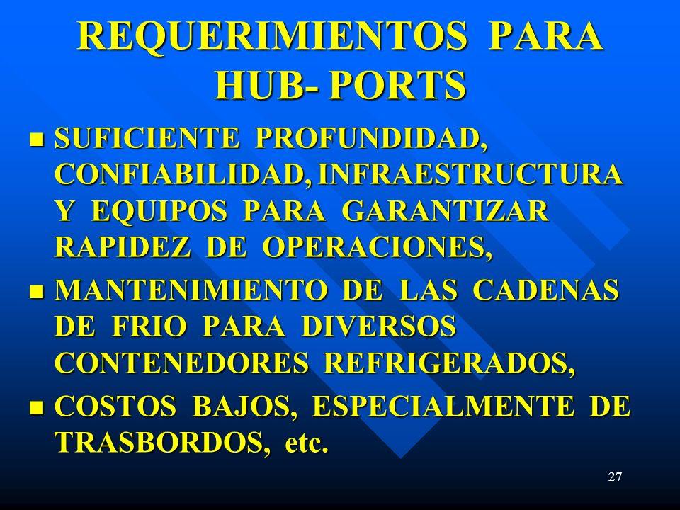 REQUERIMIENTOS PARA HUB- PORTS SUFICIENTE PROFUNDIDAD, CONFIABILIDAD, INFRAESTRUCTURA Y EQUIPOS PARA GARANTIZAR RAPIDEZ DE OPERACIONES, SUFICIENTE PRO