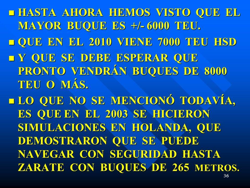HASTA AHORA HEMOS VISTO QUE EL MAYOR BUQUE ES +/- 6000 TEU. HASTA AHORA HEMOS VISTO QUE EL MAYOR BUQUE ES +/- 6000 TEU. QUE EN EL 2010 VIENE 7000 TEU
