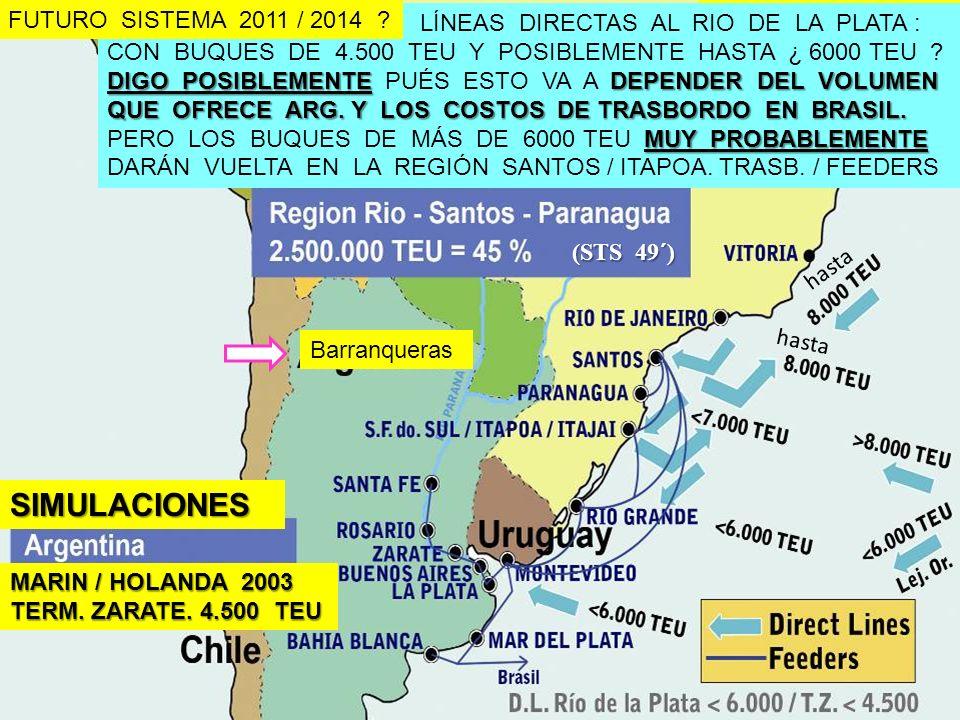 37 hasta (STS 49´) FUTURO SISTEMA MARÍTIMO DE LA REGION (1) MARIN / HOLANDA 2003 TERM. ZARATE. 4.500 TEU LÍNEAS DIRECTAS AL RIO DE LA PLATA : CON BUQU