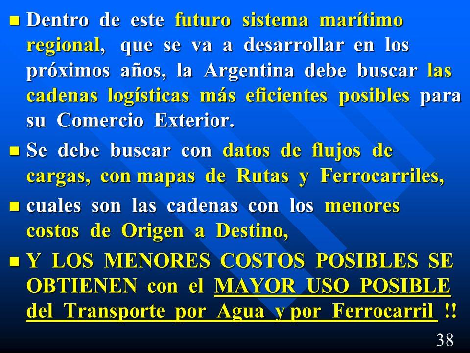 Dentro de este futuro sistema marítimo regional, que se va a desarrollar en los próximos años, la Argentina debe buscar las cadenas logísticas más efi