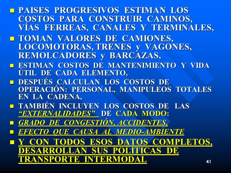 PAISES PROGRESIVOS ESTIMAN LOS COSTOS PARA CONSTRUIR CAMINOS, VÍAS FERREAS, CANALES Y TERMINALES, PAISES PROGRESIVOS ESTIMAN LOS COSTOS PARA CONSTRUIR