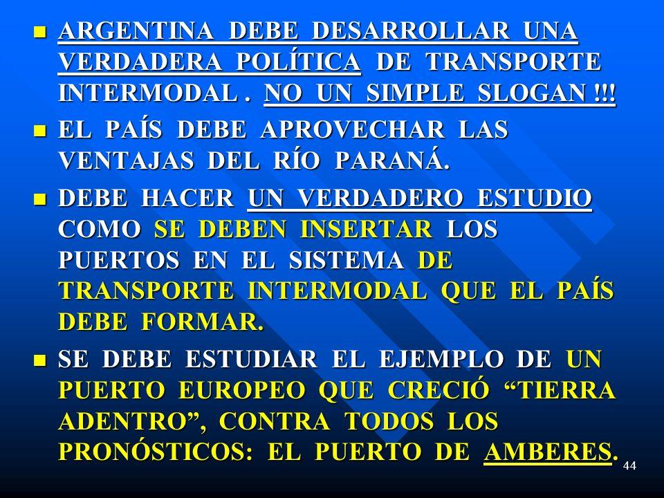ARGENTINA DEBE DESARROLLAR UNA VERDADERA POLÍTICA DE TRANSPORTE INTERMODAL. NO UN SIMPLE SLOGAN !!! ARGENTINA DEBE DESARROLLAR UNA VERDADERA POLÍTICA