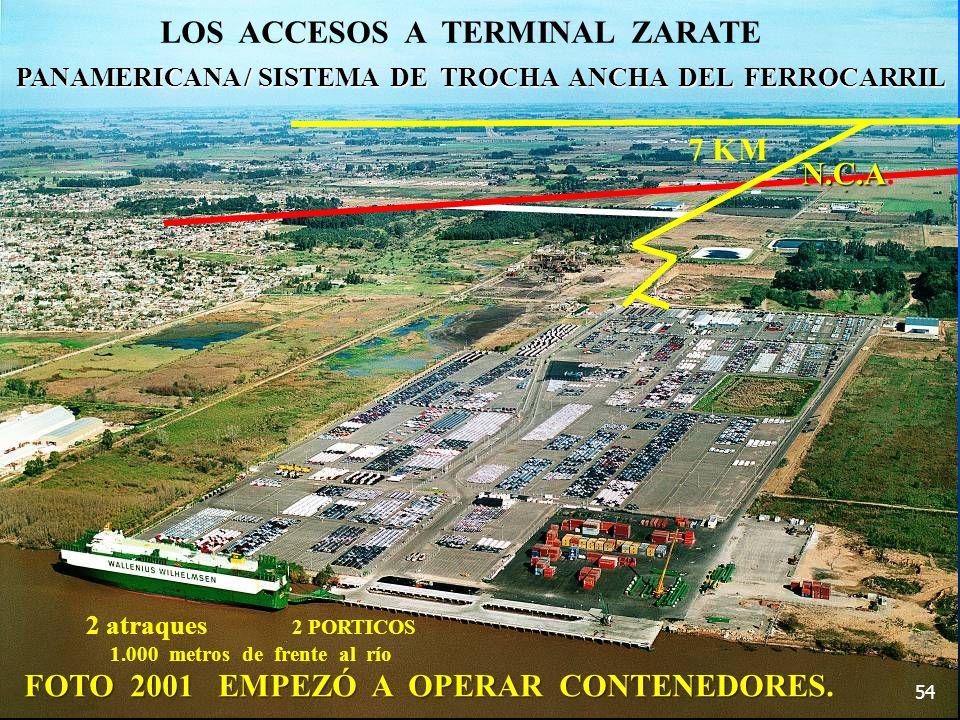 54 FOTO 2001 EMPEZÓ A OPERAR CONTENEDORES FOTO 2001 EMPEZÓ A OPERAR CONTENEDORES. 7 KM N.C.A N.C.A. 2 atraques 2 PORTICOS 1.000 metros de frente al rí