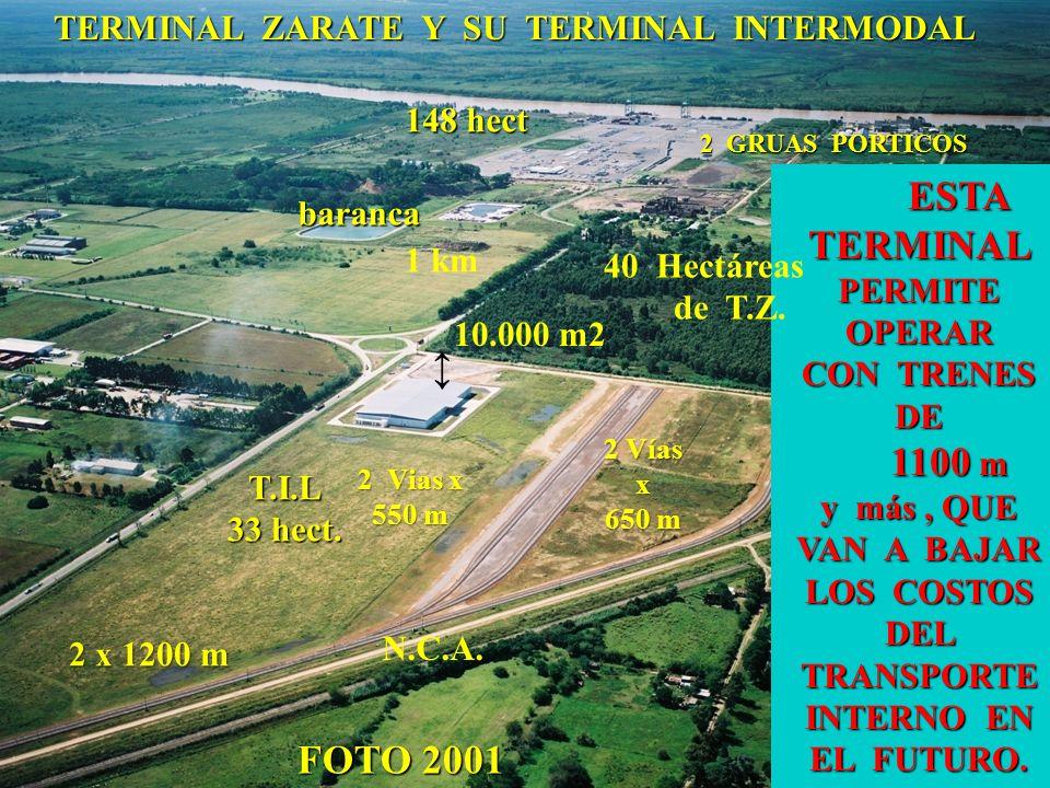 FOTO 2001 56 T.I.L 33 hect. 10.000 m2 2 Vías x 650 m N.C.A. 1 km baranca 2 Vias x 550 m 2 x 1200 m 148 hect ESTA TERMINAL ESTA TERMINAL PERMITE OPERAR