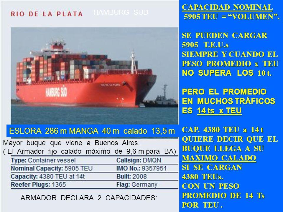 Dentro de este futuro sistema marítimo regional, que se va a desarrollar en los próximos años, la Argentina debe buscar las cadenas logísticas más eficientes posibles para su Comercio Exterior.