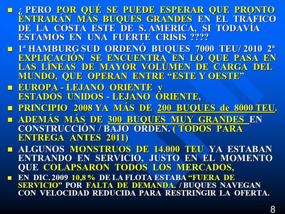 / 30 % MAPA ARGENTINA 39 MANI Expo 75% 25 % EXPO 75 % del norte / 25% del sur de la línea.