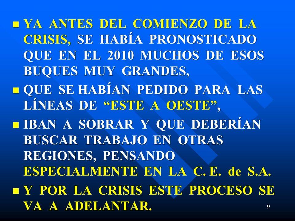 HAY 2 IMPORTANTES PROYECTOS NUEVOS EN SANTOS: QUE VAN A DUPLICAR SU CAPACIDAD OPERATIVA ENTRE EL 2012 y 2014.