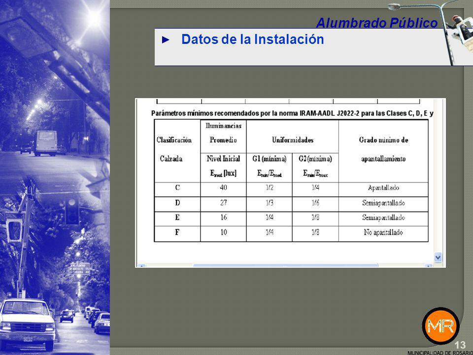 Datos de la Instalación Alumbrado Público 5,52 11,18 4,73 8.83 14