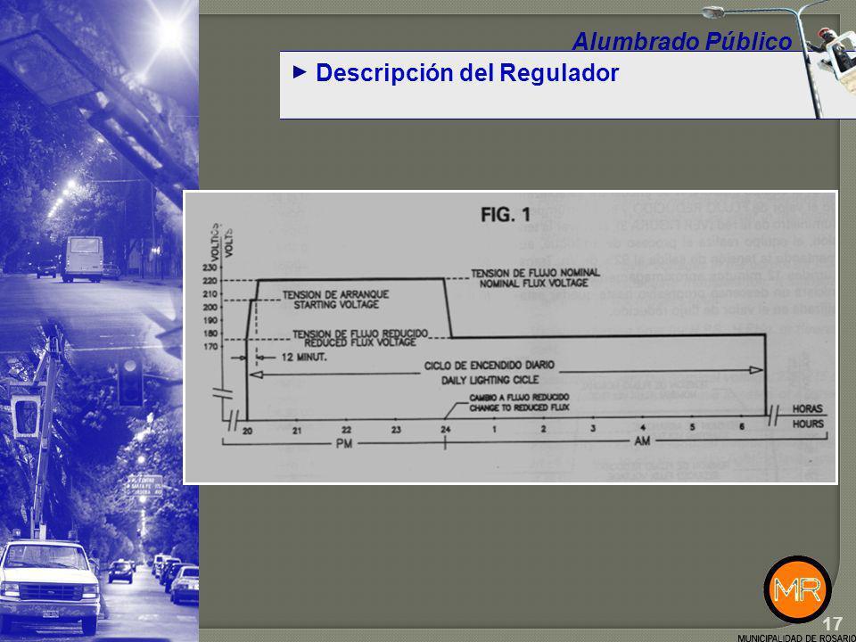 Descripción del Regulador Alumbrado Público 18