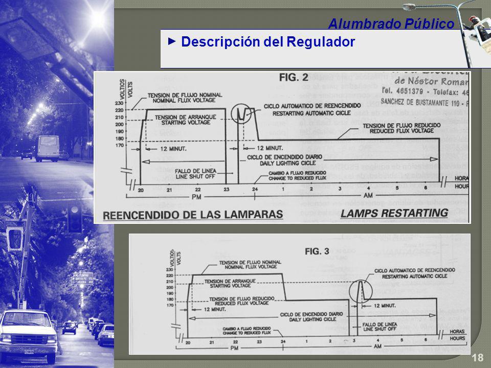 Eficiencia energética Sistemas de control – Reguladores en cabecera Alumbrado Público Cliente Red empresa SMS de alarmas Celulares técnicos en servicio.