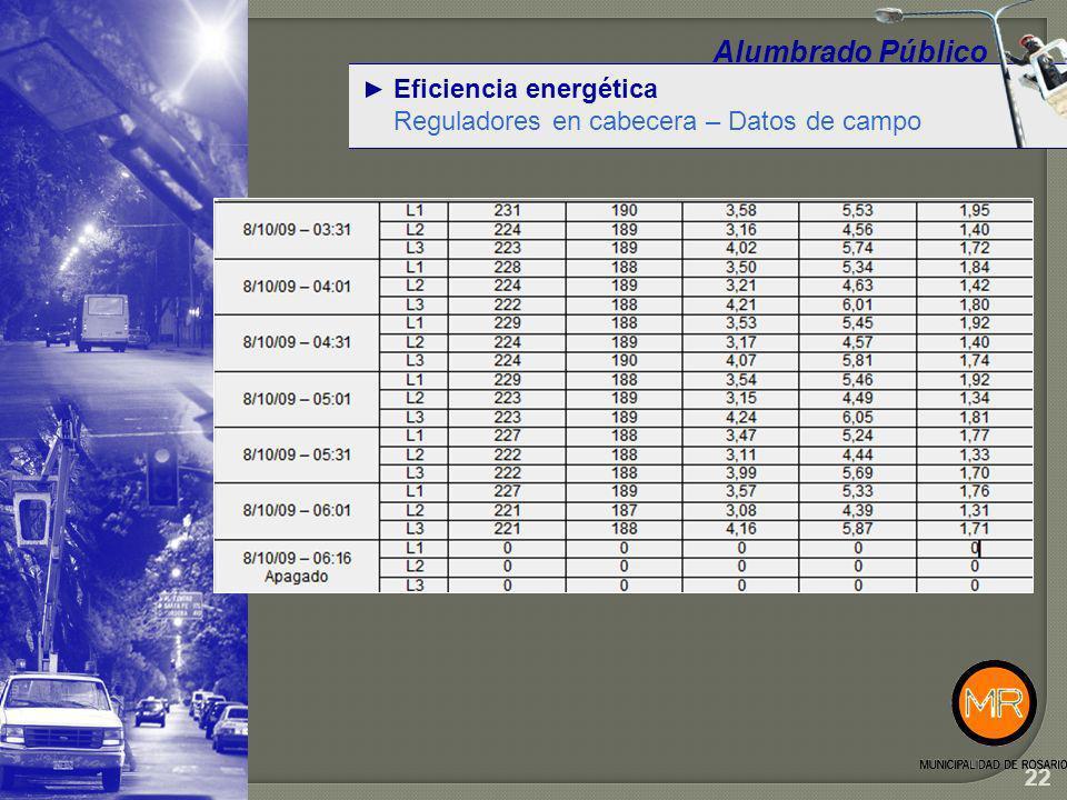 Eficiencia energética Ahorro Energético Alumbrado Público Normal: significa alimentación a tensión nominal, período que abarca desde las 19:14 hs.(encendido) a 20:49 hs.(comienzo de la rampa de descenso) Rampa: significa el, paso de tensión nominal a tensión reducida, período que abarca desde las 21:01 hs.(comienzo de rampa) a 22:31 hs.(fin de rampa) Regulación: significa el estado en tensión reducida, período que abarca desde las 23:01 hs.(inicio tensión reducida) a 06:01 hs.