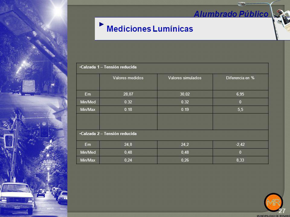 Variación de Parámetros Luminotécnicos En Condiciones Reales Alumbrado Público Calzada 1 Etapa nominalEtapa reducidaDif.