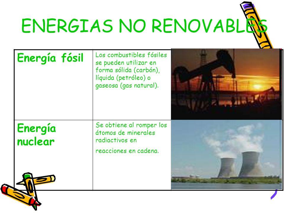 ENERGIAS NO RENOVABLES Energía fósil Los combustibles fósiles se pueden utilizar en forma sólida (carbón), líquida (petróleo) o gaseosa (gas natural).