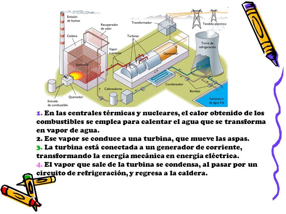 1. En las centrales térmicas y nucleares, el calor obtenido de los combustibles se emplea para calentar el agua que se transforma en vapor de agua. 2.
