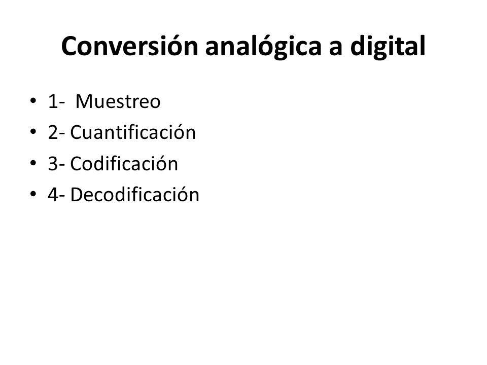 Conversión analógica a digital 1- Muestreo 2- Cuantificación 3- Codificación 4- Decodificación