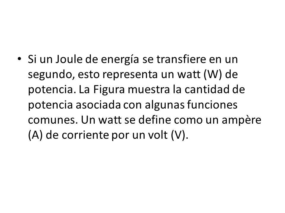 Si un Joule de energía se transfiere en un segundo, esto representa un watt (W) de potencia. La Figura muestra la cantidad de potencia asociada con al