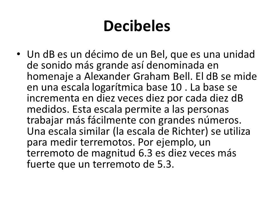 Decibeles Un dB es un décimo de un Bel, que es una unidad de sonido más grande así denominada en homenaje a Alexander Graham Bell. El dB se mide en un