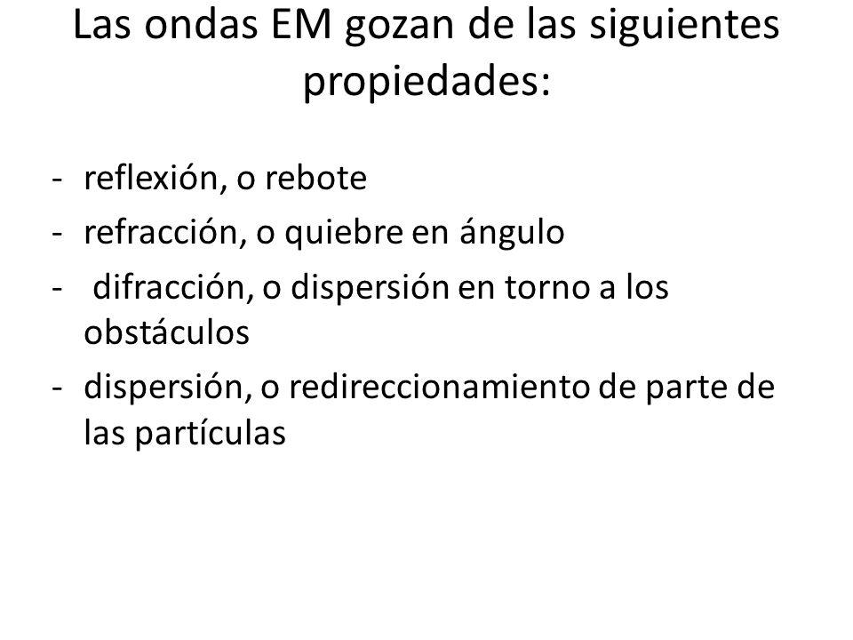 Las ondas EM gozan de las siguientes propiedades: -reflexión, o rebote -refracción, o quiebre en ángulo - difracción, o dispersión en torno a los obst
