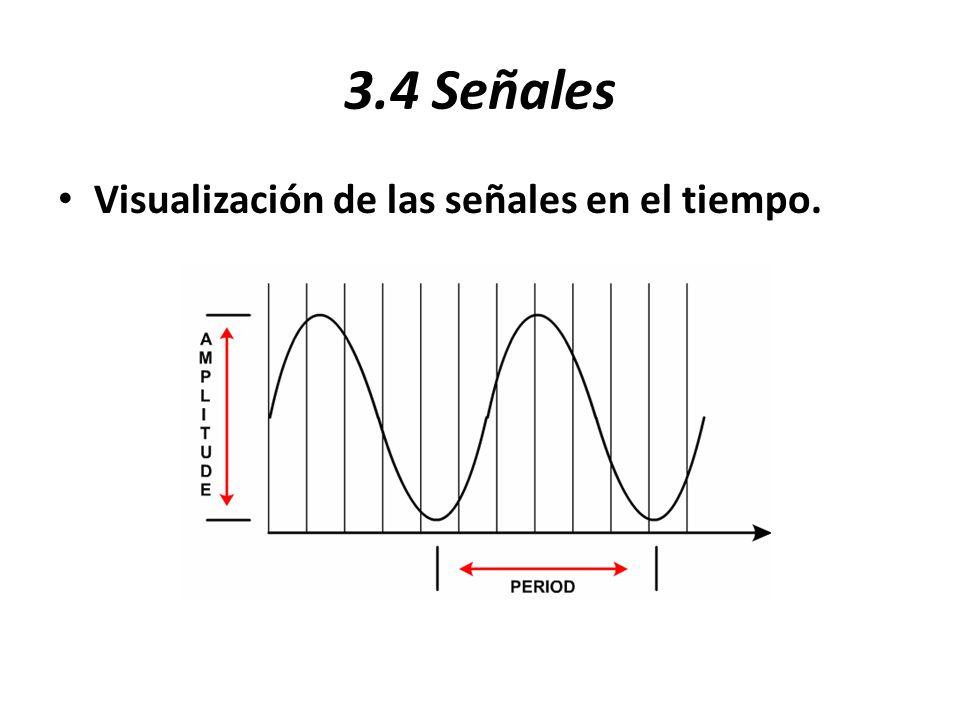 3.4 Señales Visualización de las señales en el tiempo.