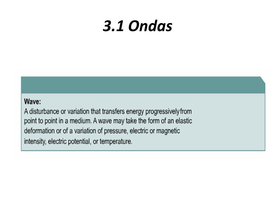 dB = 10 log (Pfinal/Pref)