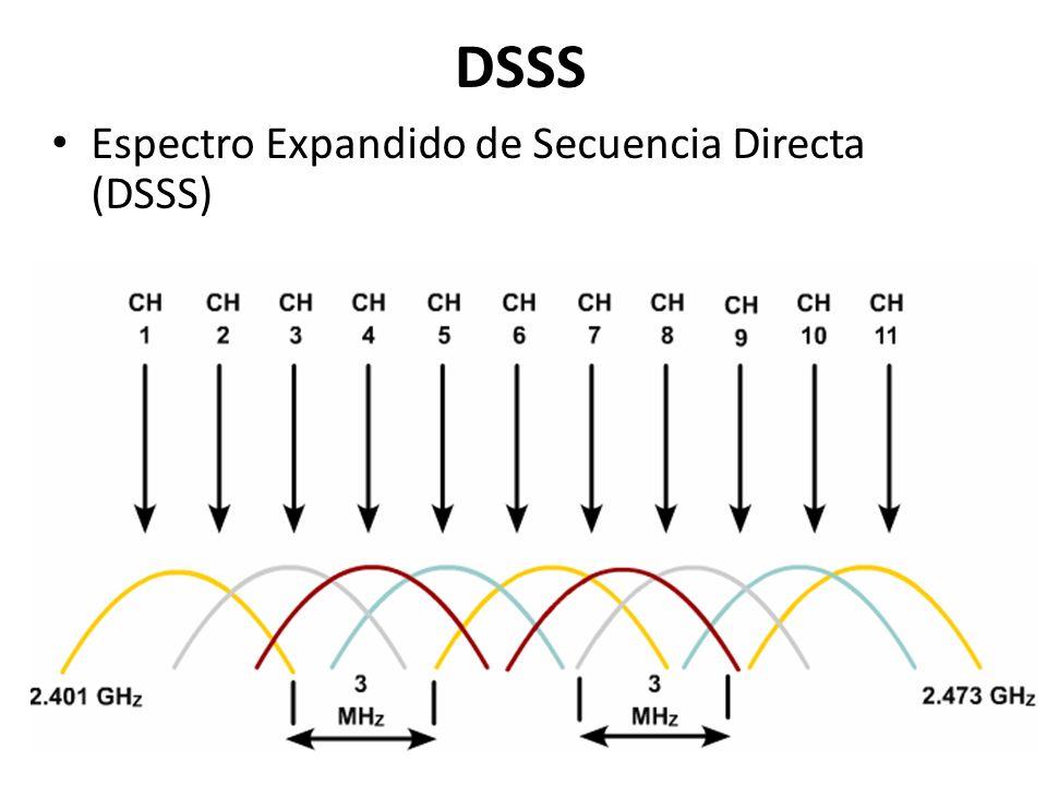 DSSS Espectro Expandido de Secuencia Directa (DSSS)